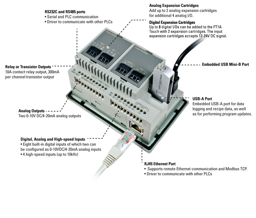 feature-product-1-5 Idec Smart Relay Wiring Diagram on