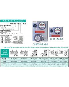 Purge System, w/ Pressure Switch, Class II