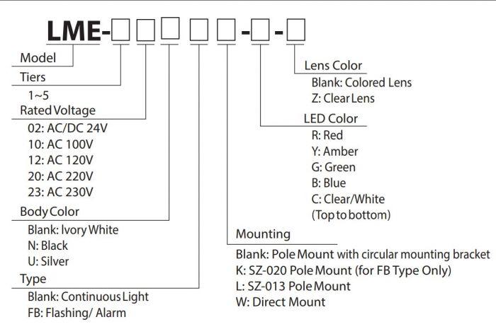 patlite lme 02l wiring diagram wiring diagrams simple Magnetek Wiring Diagram patlite lme 02l wiring diagram wiring diagram third level pacific scientific wiring diagram patlite lme 02l wiring diagram
